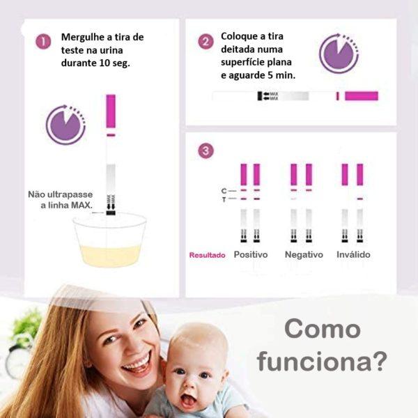 Testes de Ovulação | Instruções